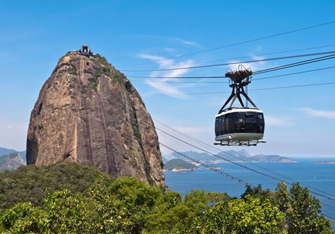 Sugarloaf Mountain with the Cable Car in Rio de Janeiro
